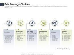 Exit Strategy Choices Raise Start Up Capital From Angel Investors Ppt Guidelines