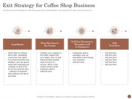 Exit Strategy For Coffee Shop Business Business Plan For Opening A Cafe Ppt Powerpoint Example File