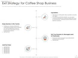 Exit Strategy For Coffee Shop Business Restaurant Cafe Business Idea Ppt Icons