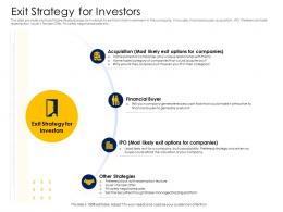 Exit Strategy For Investors Alternative Financing Pitch Deck Ppt Powerpoint Presentation Styles Good