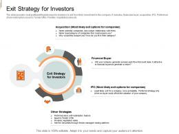Exit Strategy For Investors Equity Crowd Investing Ppt Professional