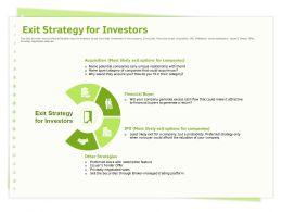 Exit Strategy For Investors Generate Excess Ppt Powerpoint Presentation File Professional