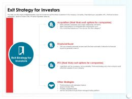 Exit Strategy For Investors They Acquire Ppt Powerpoint Presentation Outline Format