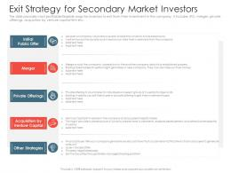 Exit Strategy For Secondary Market Investors Investment Pitch Presentations Raise Ppt Show