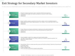Exit Strategy For Secondary Market Investors Investment Pitch Raise Funds Financial Market Ppt Skills