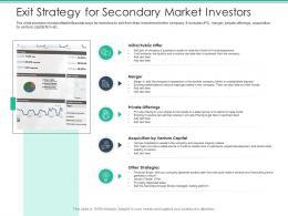 Exit Strategy For Secondary Market Investors Spot Market Ppt Information