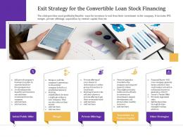 Exit Strategy For The Convertible Loan Stock Financing Ppt Template