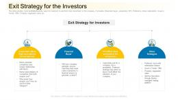 Exit Strategy For The Investors Community Financing Pitch Deck Ppt Gallery Slide Download