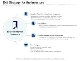 Exit Strategy For The Investors Equity Collective Financing Ppt Rules