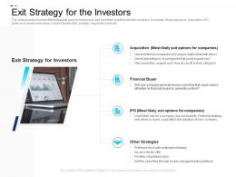 Exit Strategy For The Investors Equity Crowdsourcing Pitch Deck Ppt Powerpoint Presentation Inspiration Example
