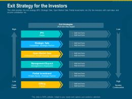 Exit Strategy For The Investors Investment Pitch Raise Funding Series B Venture Round Ppt Slide