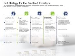 Exit Strategy For The Pre Seed Investors Pre Seed Capital Ppt Ideas