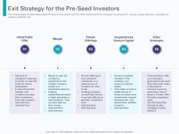 Exit Strategy For The Pre Seed Investors Pre Seed Round Pitch Deck Ppt Powerpoint Themes