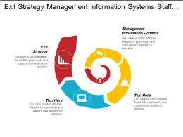 Exit Strategy Management Information Systems Staff Performance Management