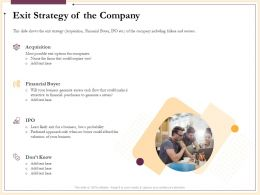 Exit Strategy Of The Company Buyer Ppt Powerpoint Presentation Maker