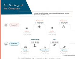 Exit Strategy Of The Company Ppt Powerpoint Presentation Slides Professional