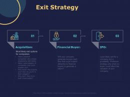 Exit Strategy Ppt Powerpoint Presentation Ideas Mockup