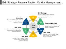Exit Strategy Reverse Auction Quality Management Process Improvement
