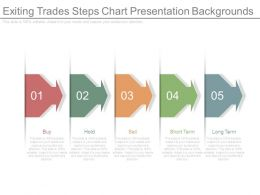 Exiting Trades Steps Chart Presentation Backgrounds