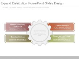 Expand Distribution Powerpoint Slides Design