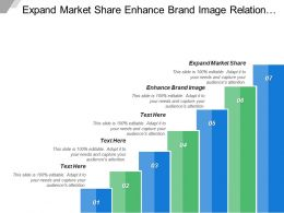 Expand Market Share Enhance Brand Image Relation Management