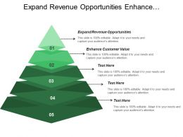 Expand Revenue Opportunities Enhance Customer Value Operations Management Process