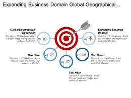Expanding Business Domain Global Geographical Expansion Selection Concentration
