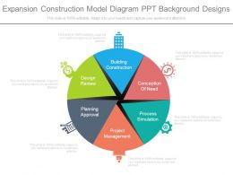 Expansion Construction Model Diagram Ppt Background Designs