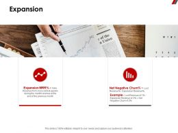 Expansion Cross Sells Ppt Powerpoint Presentation Visual Aids Model