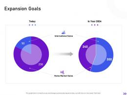 Expansion Goals Strategic Initiatives Global Expansion Your Business Ppt Summary