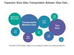 Expansion More Sites Transportation Between Sites Data Cleansing
