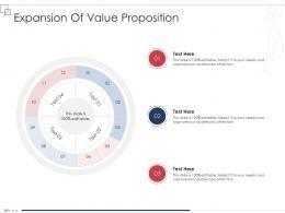 Expansion Of Value Proposition Enterprise Scheme Administrative Synopsis Ppt Clipart