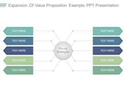 Expansion Of Value Proposition Example Ppt Presentation