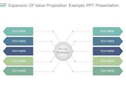 expansion_of_value_proposition_example_ppt_presentation_Slide01