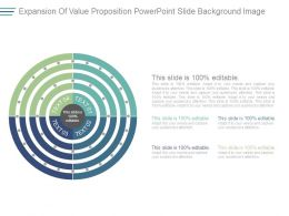 Expansion Of Value Proposition Powerpoint Slide Background Image