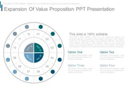 Expansion Of Value Proposition Ppt Presentation