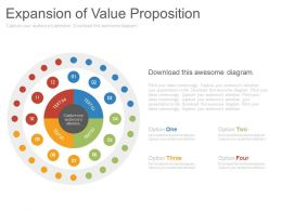 Expansion Of Value Proposition Ppt Slides