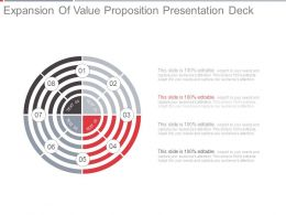 Expansion Of Value Proposition Presentation Deck