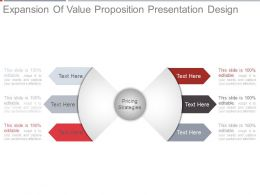 Expansion Of Value Proposition Presentation Design