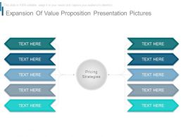 Expansion Of Value Proposition Presentation Pictures