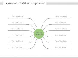 Expansion Of Value Proposition Pricing Strategies Ppt Slides