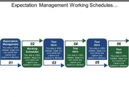 Expectation Management Working Schedules Management Plan Client Retention Strategy