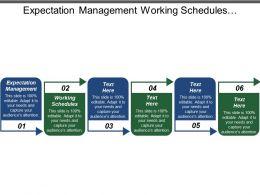 Expectation Management Working Schedules Management Plan Client Retention Strategy