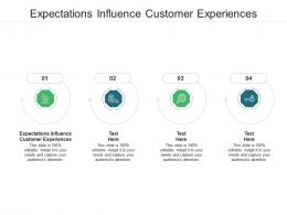 Expectations Influence Customer Experiences Ppt Powerpoint Presentation Infographic Show Cpb