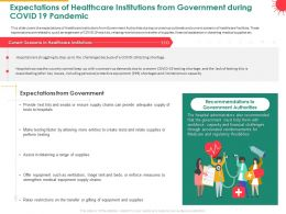 Expectations Of Healthcare Institutions From Government During COVID 19 Pandemic Kits Ppt Icon