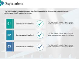 Expectations Performance Standard Ppt Powerpoint Presentation Outline Inspiration
