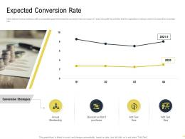 Expected Conversion Rate Martech Stack Ppt Powerpoint Presentation Styles Microsoft