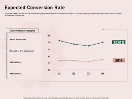 Expected Conversion Rate Membership Ppt Powerpoint Presentation Background