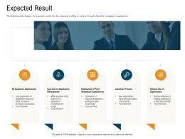 Expected Result N451 Powerpoint Presentation Tips