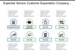 Expected Service Customer Expectation Company Perception Customer Expectation